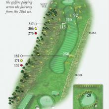 East Brighton Golf Club Hole 9.jpg