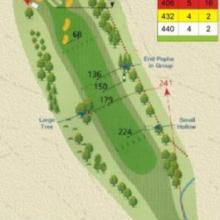 Otley Golf Club