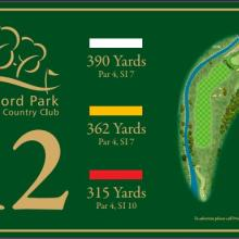 Rufford Park Golf & Country Club Tee 12.JPG