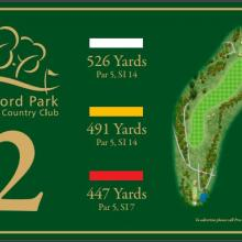 Rufford Park Golf & Country Club Tee 2.JPG