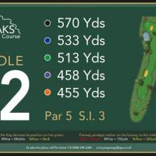 The Oaks Golf Club Hole 12